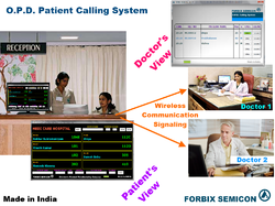OPD Patient Call System