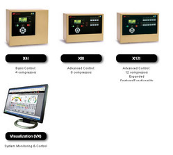 X-Series System Automation