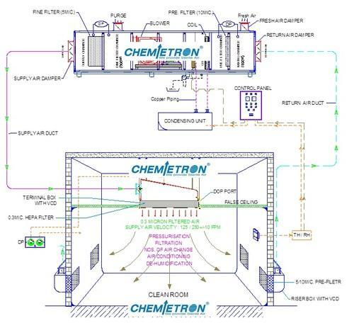 Ahu hook up details. Download AHU detail Xylem applied water systems