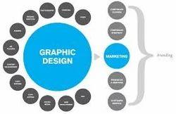 Logotypes Services