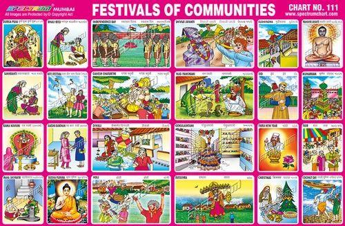 Kids Books On Indian Festivals