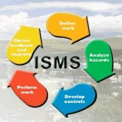 what is information security management system