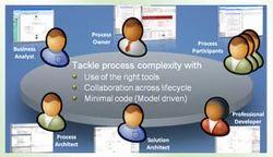 Supply Chain Process Engineering Services (Prakriya)