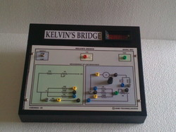 Kelvins Bridge