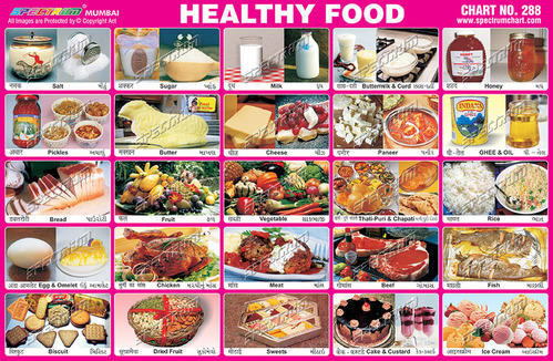 Food Charts Optimal Food Combining Chart Best Food Combining Images