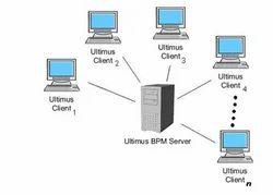 Client Server Development in Kolkata