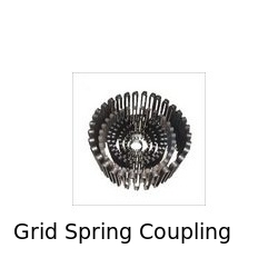 Grid Spring Coupling