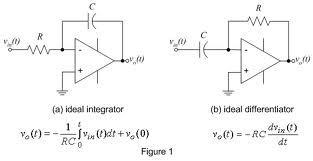 Operational Amplifiers - Linear IC Trainer - Discrete & ZIF