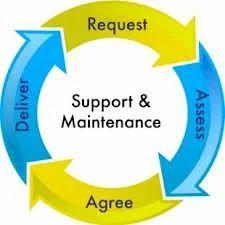 Software Support & Maintenance
