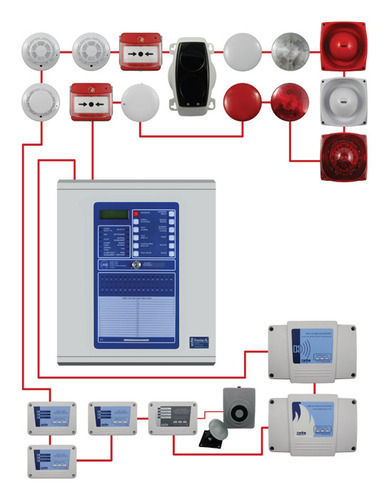 Notifier Fire Alarm System, Alliance Protection Associates | ID