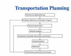Transportation Planning Services