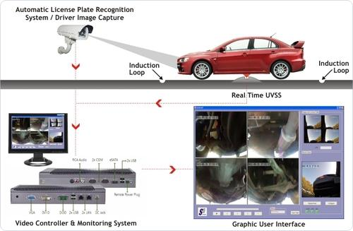 ANPR/LPR - View Specifications & Details of Infrared Cctv Camera by