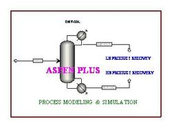 Process Modeling & Simulation Service