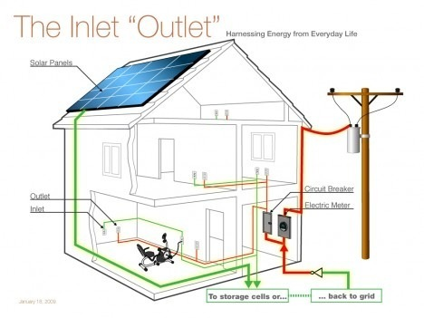 electrical house wiring view specifications \u0026 details of house
