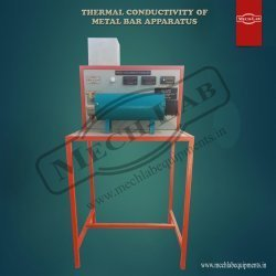 Thermal Conductivity Of Metal Bar