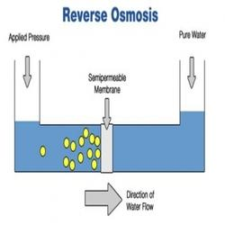 Reverse Osmosis Membrane Treatment Services