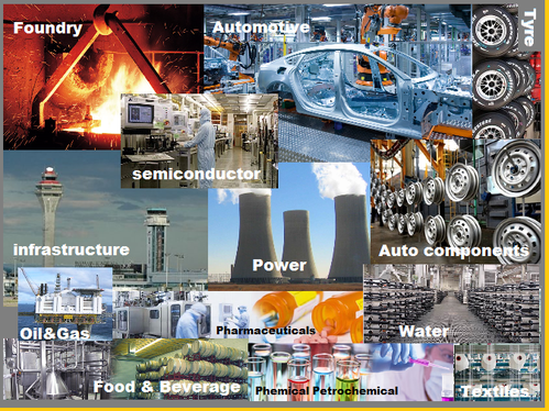 Siemens Control Automation E Amp I Turnkey Projects