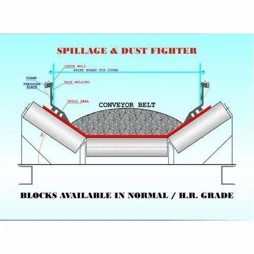 Conveyor Skirt Board - Bulk Handling Equipment Manufacturer from Vasai