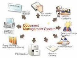 Document Management Services