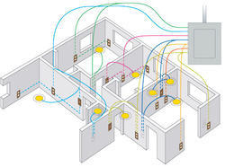 Domestic Wiring for Appartment and Houses