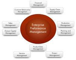 Production Planning Services