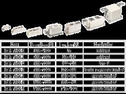 Semikron Modules