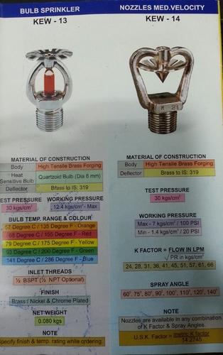 Water Fountain Sprinkler Misting Nozzle Manufacturer
