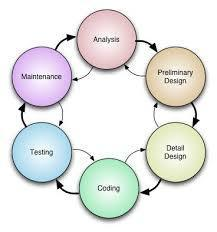 Software Requirement Analysis Software Requirement Analysis - Requirement analysis
