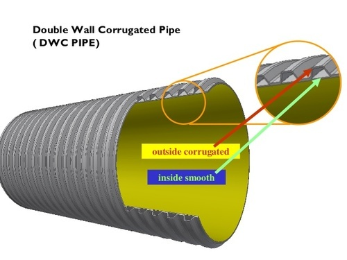 Hdpe Dwc Corrugated Pipes Double Wall Corrugated Dwc