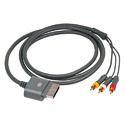 Composite Cables