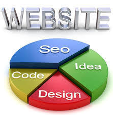 Web Page Designing Course व ब ड ज इन ग क र स In Kolkata Introduction Computer Centre Id 8622442133