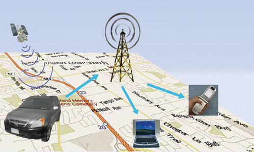 Tracking Solutions - GPS Tracking Services Service Provider
