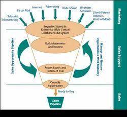 Sales Process Consultancy