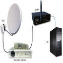 卫星电视系统
