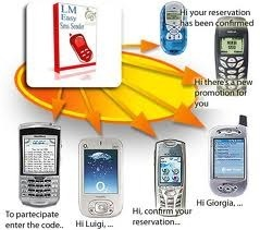 SMS Marketing Is Direct Communication With Customer