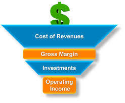 Financial Model Review