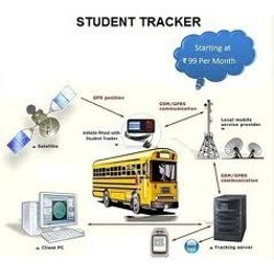 Gps Vehicle Tracking System Advanced Tracking System K