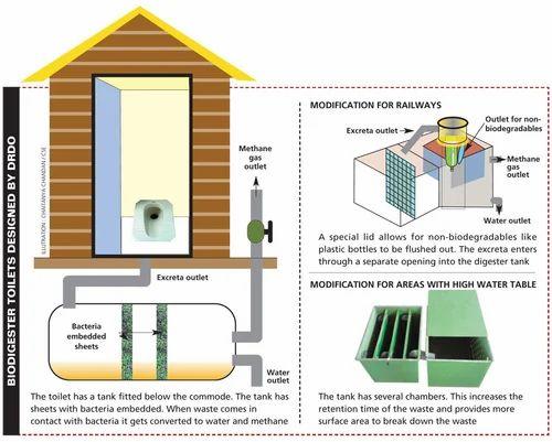 Bio Digester Toilet   AOV International   Manufacturer in
