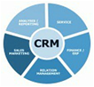 Mobility enabled CRM