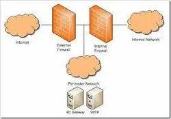 Network Perimeter Design