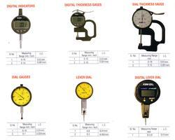 Digital Gauges For Industries