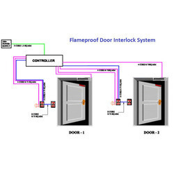 Door Inter Lock System  sc 1 st  IndiaMART & Door Interlocks in Vadodara Gujarat | Manufacturers u0026 Suppliers of ...