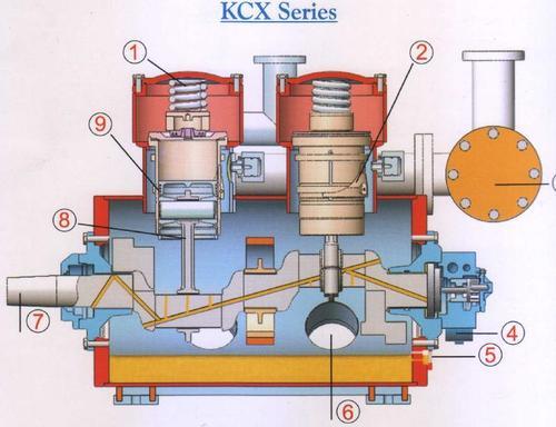 kcx series compressor heavy duty refrigeration compressors masjid rh indiamart com Sullair Compressor Manuals Industrial Air Compressors