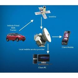 Gps India Car Tracking