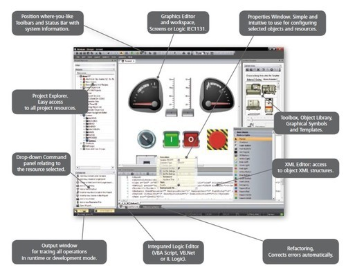 Scada - View Specifications & Details of Scada System by
