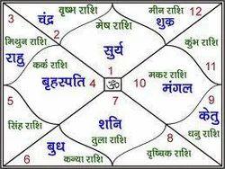 Janam Kundali In Gujarati Free Software Download