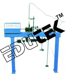 Digital Shear Apparatus
