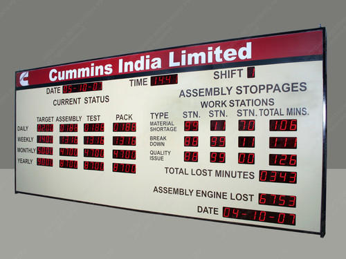 Electronic Led Display Systems Outdoor Led Display