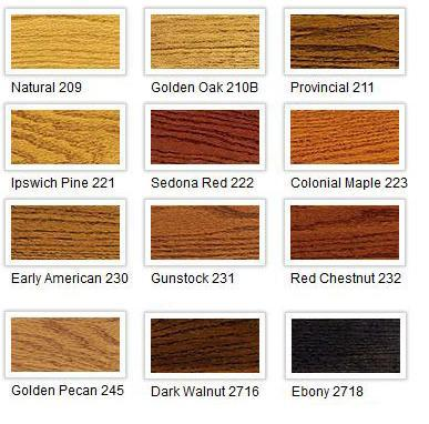 Stainer Amp Colourant Deolite Wood Color Wholesaler From Pune