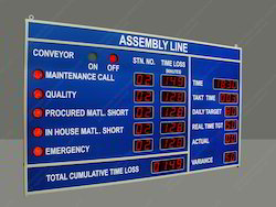 Line Stoppage Display Board